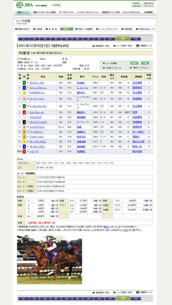 2011年の有馬記念結果