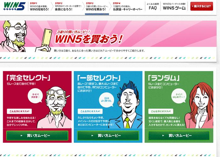 Win5を買おう!イメージ
